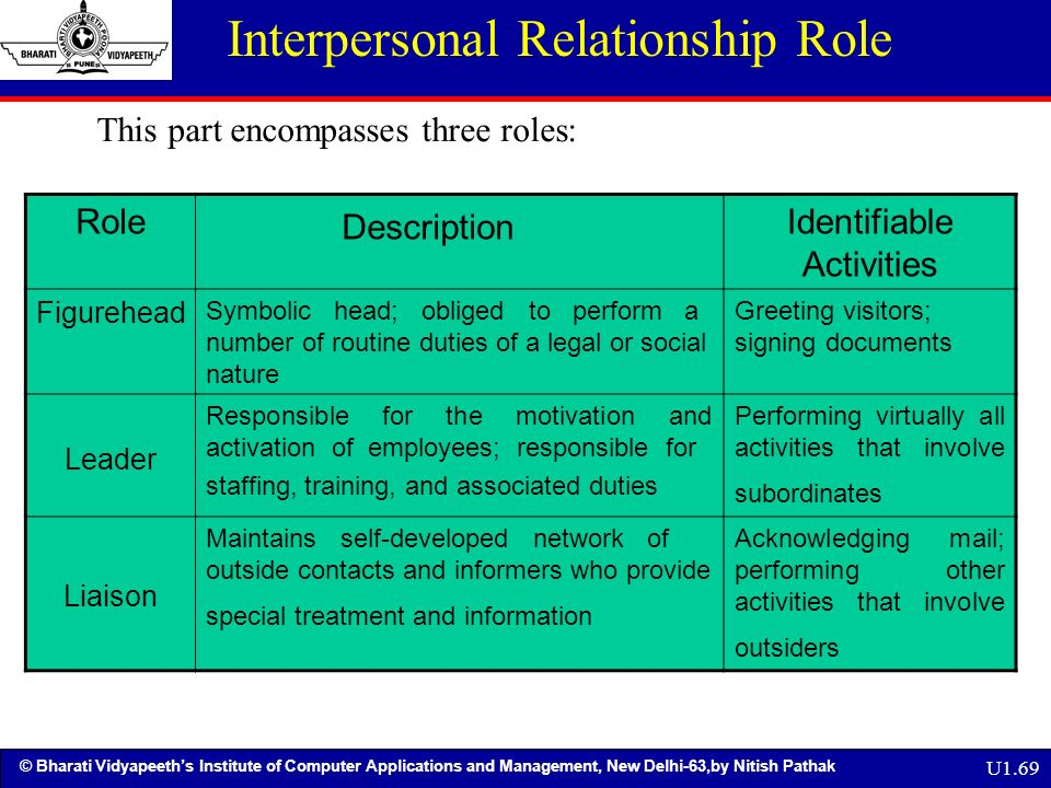 Roles, Responsibilities and Relationships in Lifelong Learning