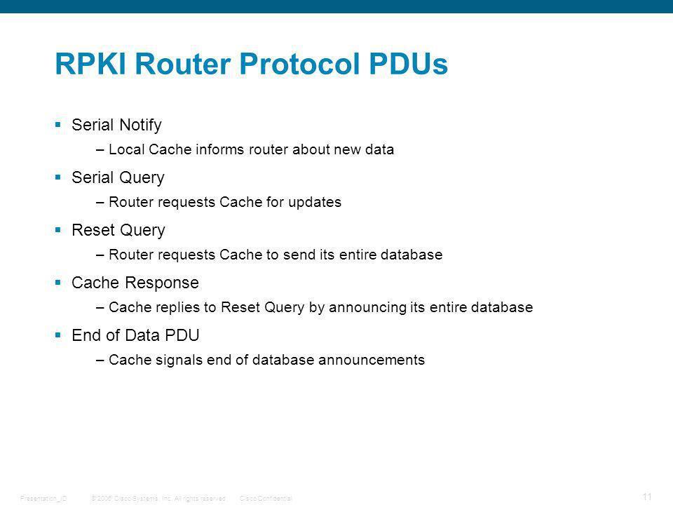 RPKI Router Protocol PDUs