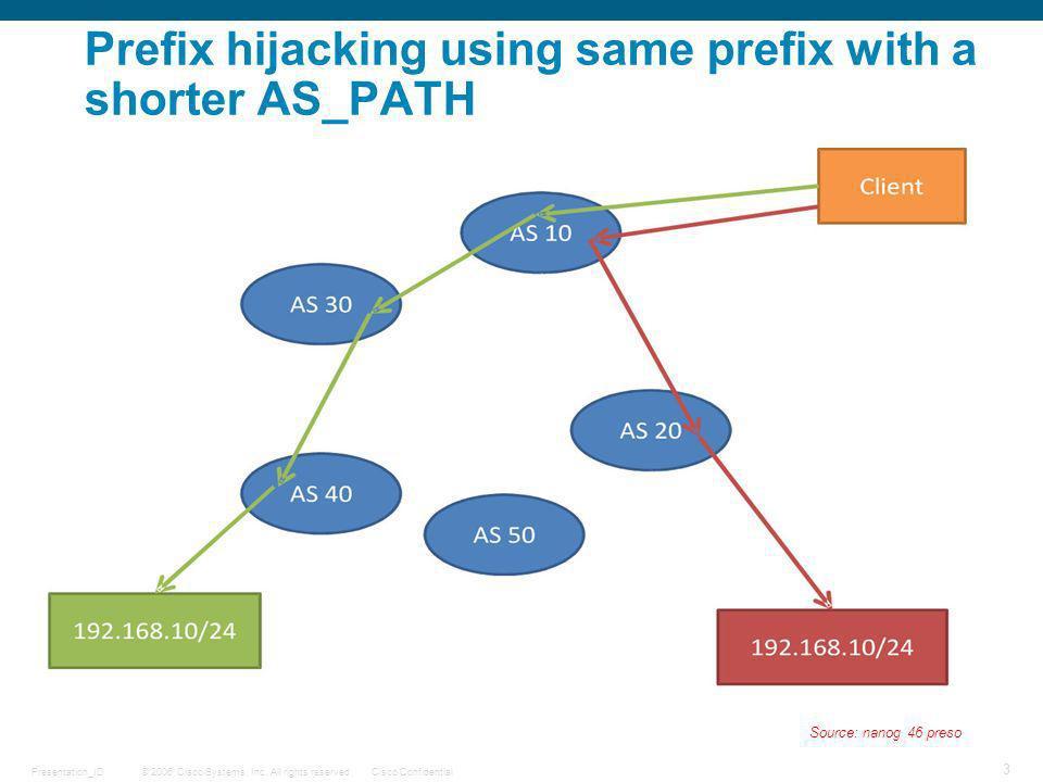 Prefix hijacking using same prefix with a shorter AS_PATH