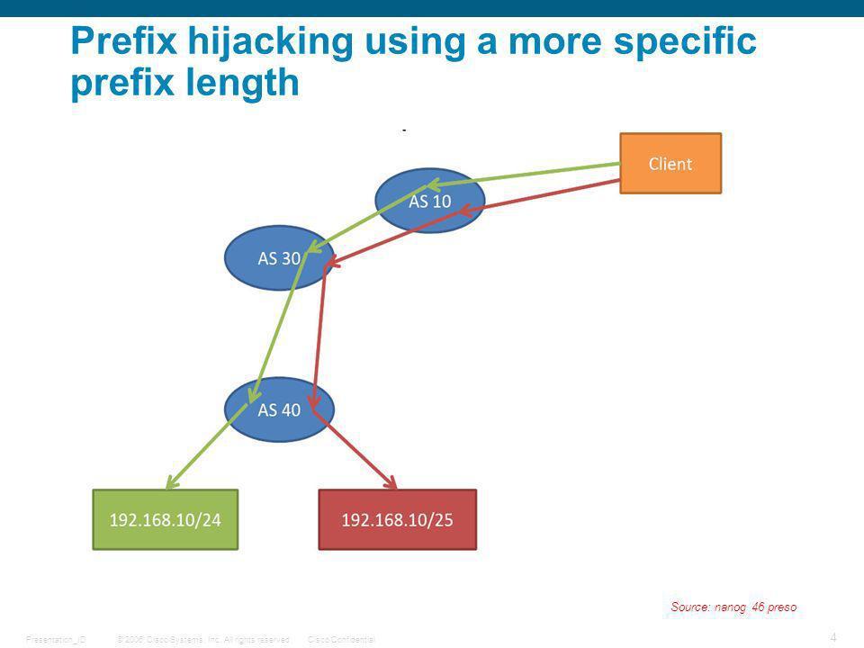 Prefix hijacking using a more specific prefix length