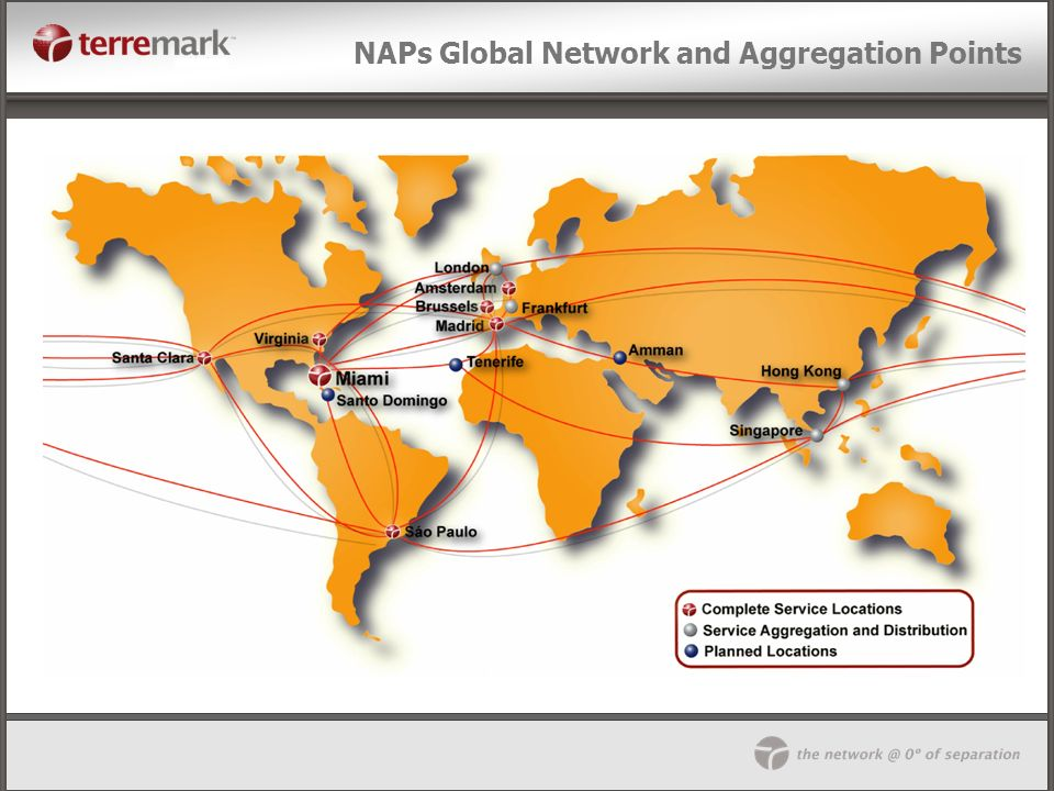 NAPs Global Network and Aggregation Points