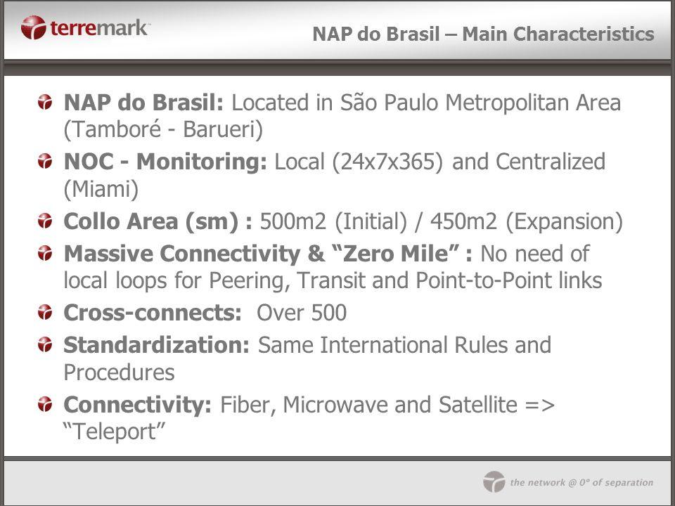 NAP do Brasil – Main Characteristics