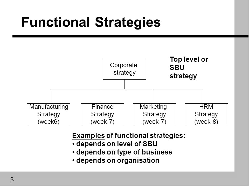 types of financial strategies pdf