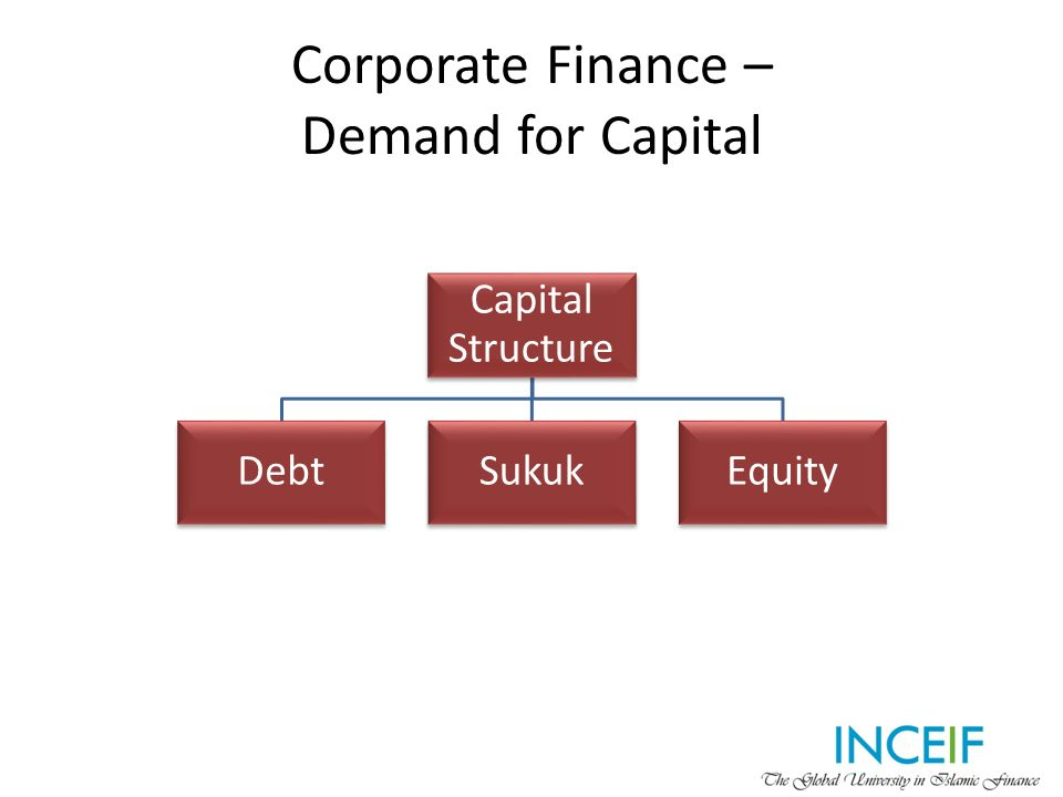 Corporate Finance & Restructuring