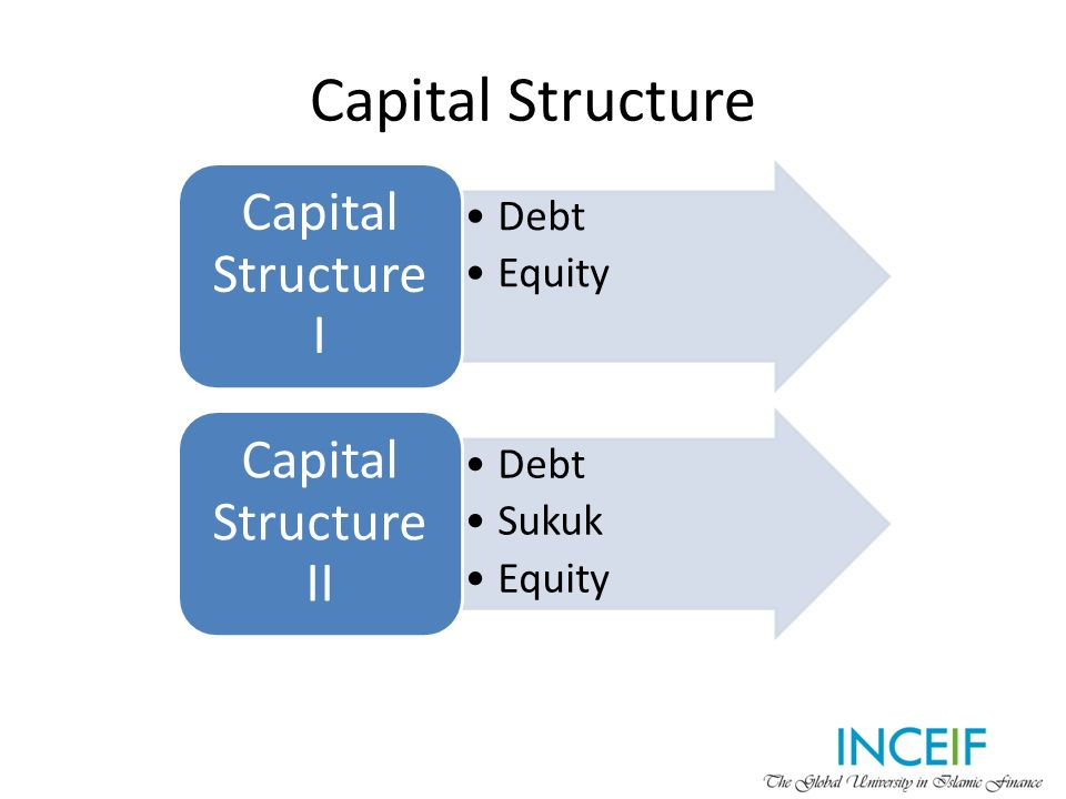 debt and equity in capital structure Angels have only senior unsecured debt and equity in their capital structure immediately after the downgrade, fallen angels spread their priority structure by increasing their dependence on both secured.
