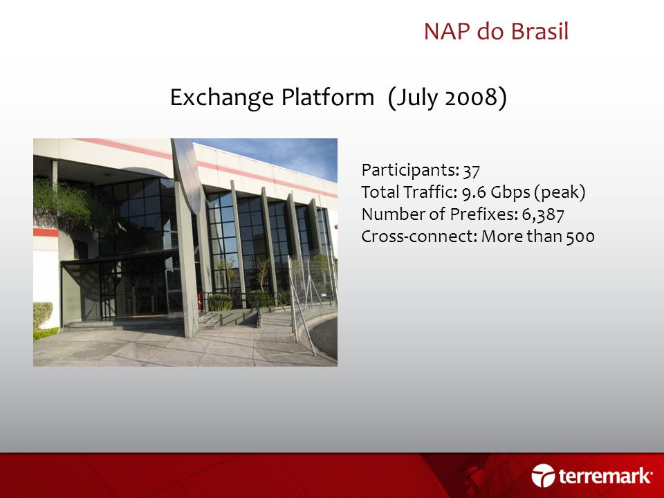 Exchange Platform (July 2008)
