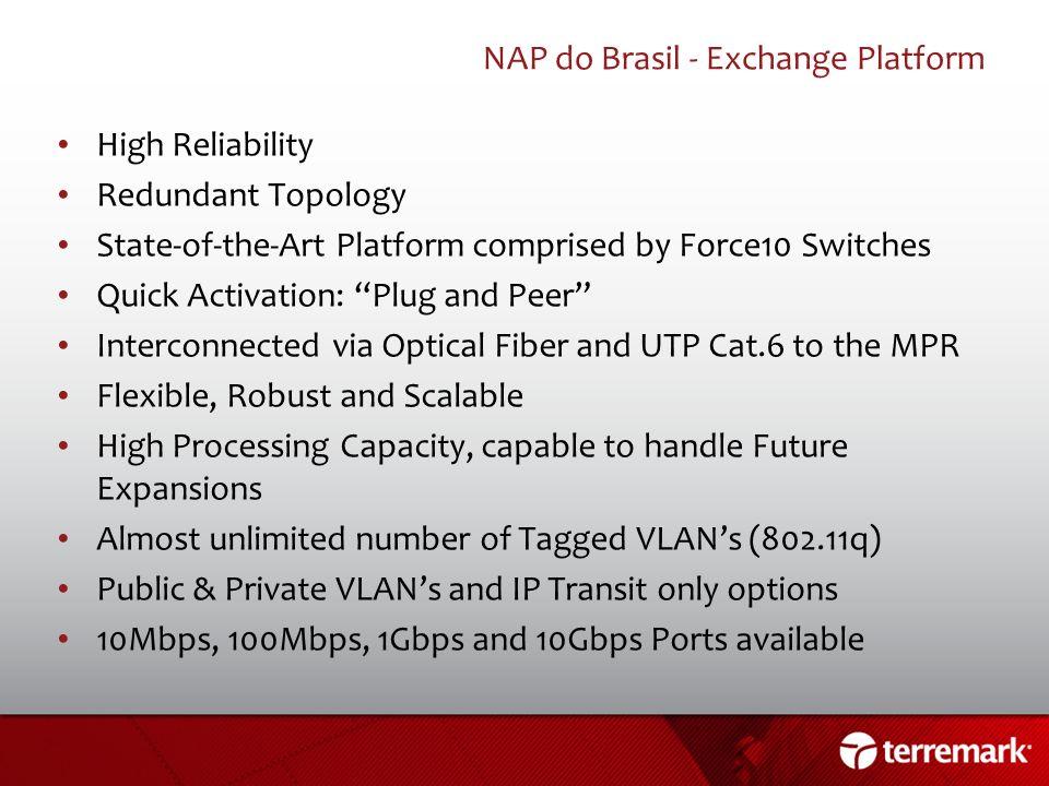 NAP do Brasil - Exchange Platform