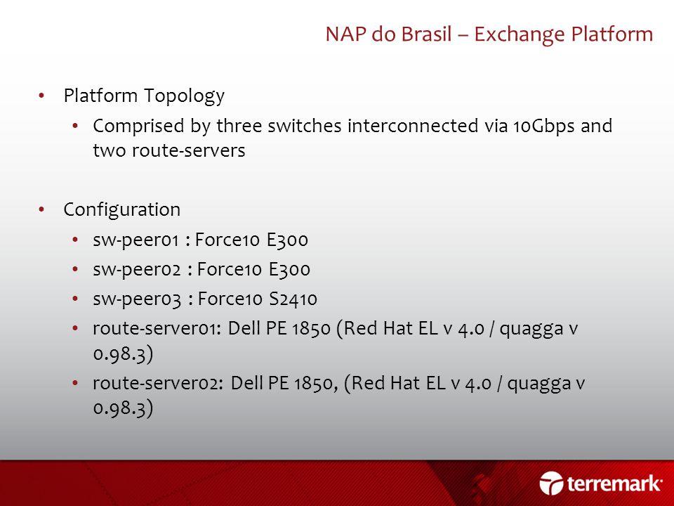 NAP do Brasil – Exchange Platform