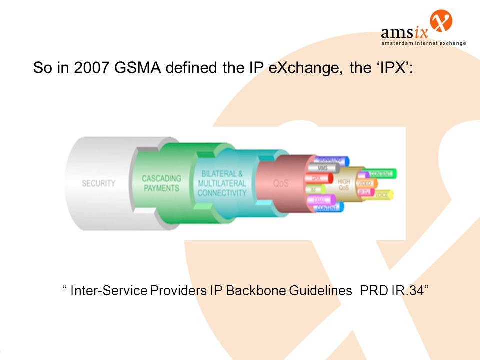 So in 2007 GSMA defined the IP eXchange, the 'IPX':
