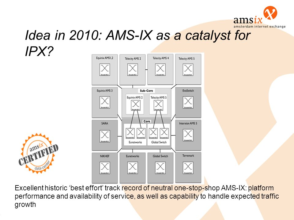 Idea in 2010: AMS-IX as a catalyst for IPX