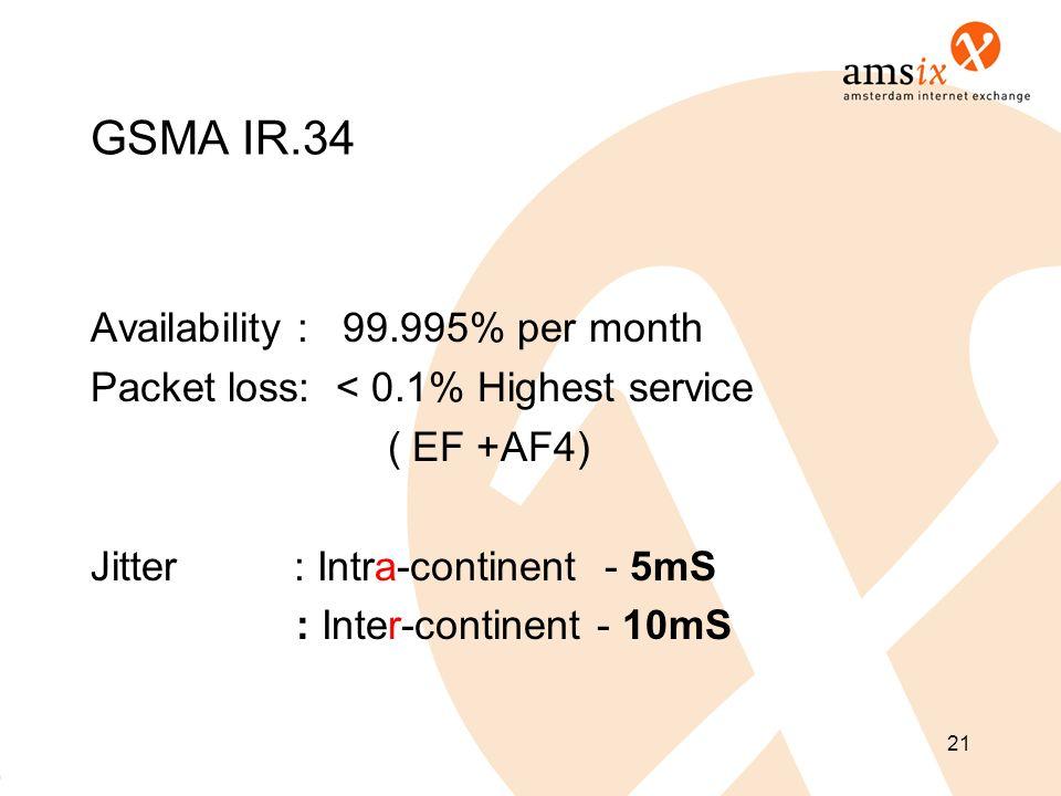 GSMA IR.34 Availability : 99.995% per month