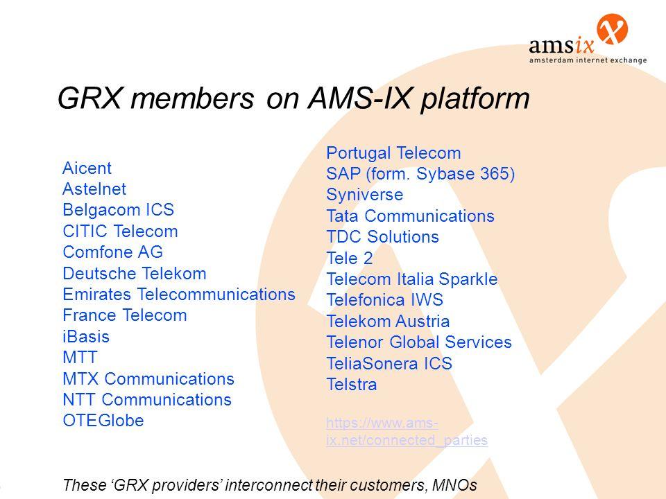 Neustar provides GRX Root DNS on behalf of GSMA