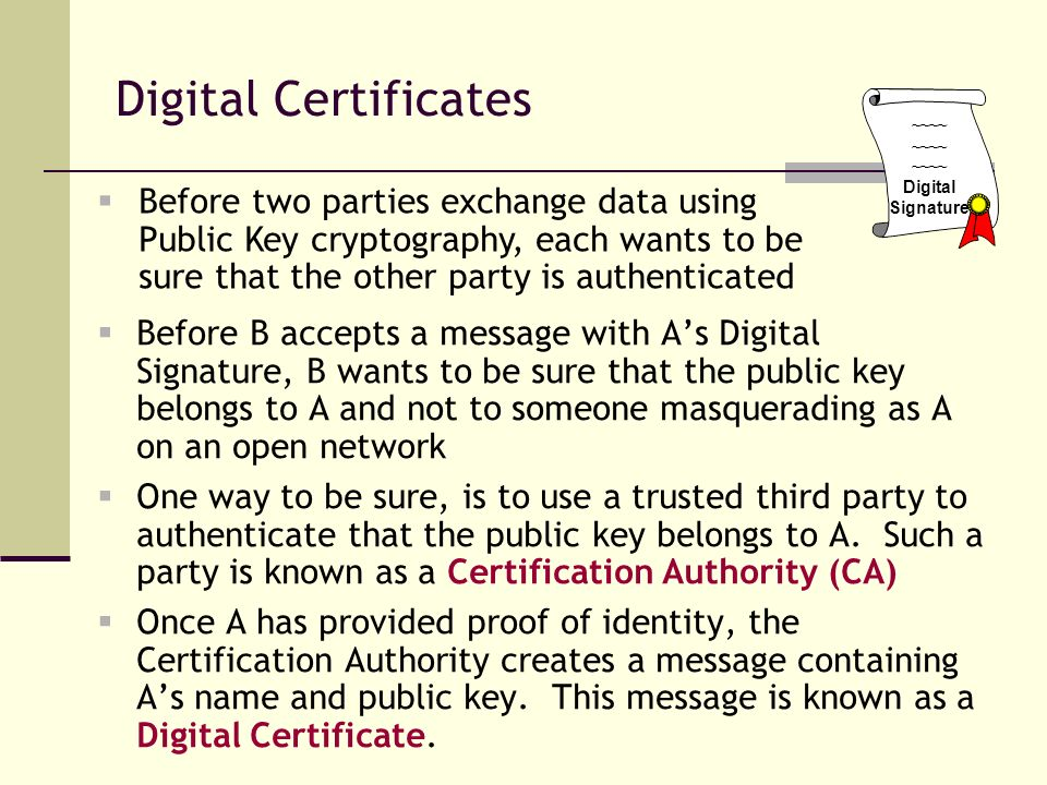Digital Certificates ~~~~ Digital. Signature.