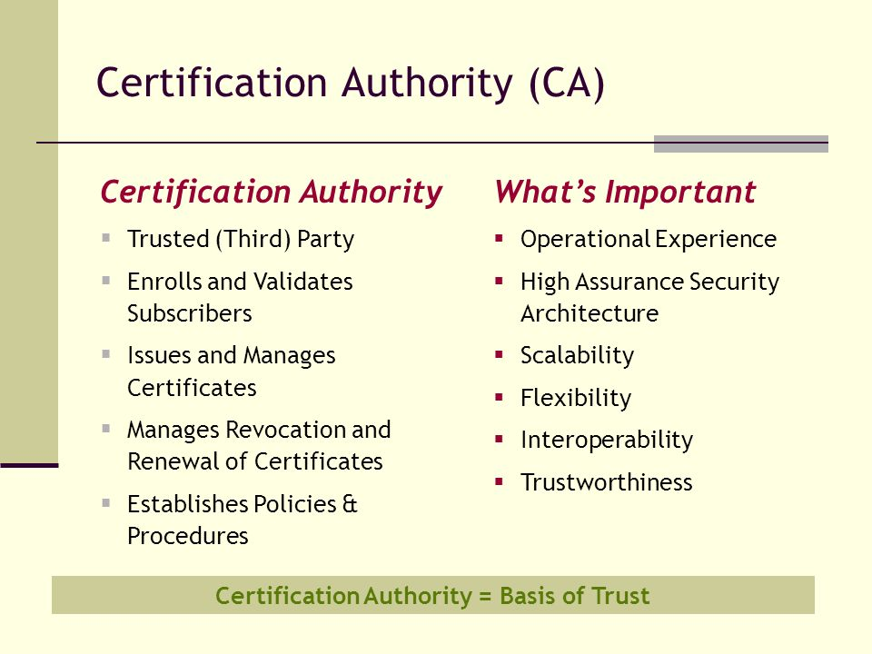 Certification Authority (CA)