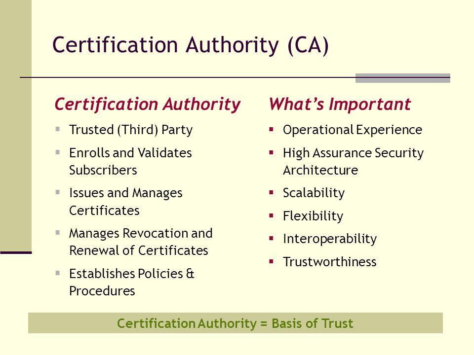 Certification Authority (CA)