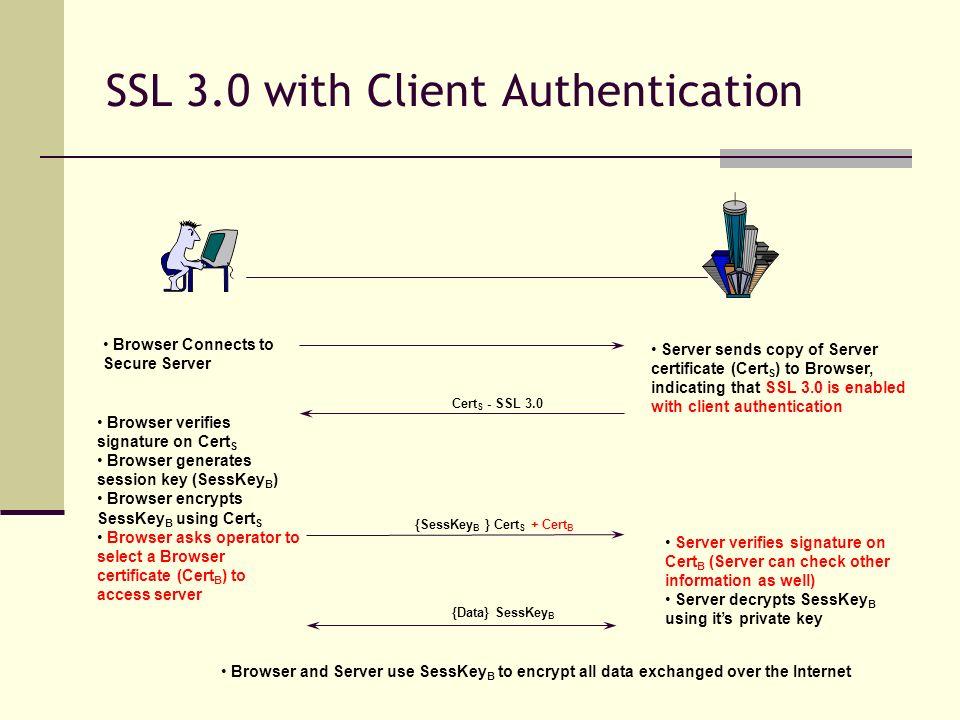 SSL 3.0 with Client Authentication