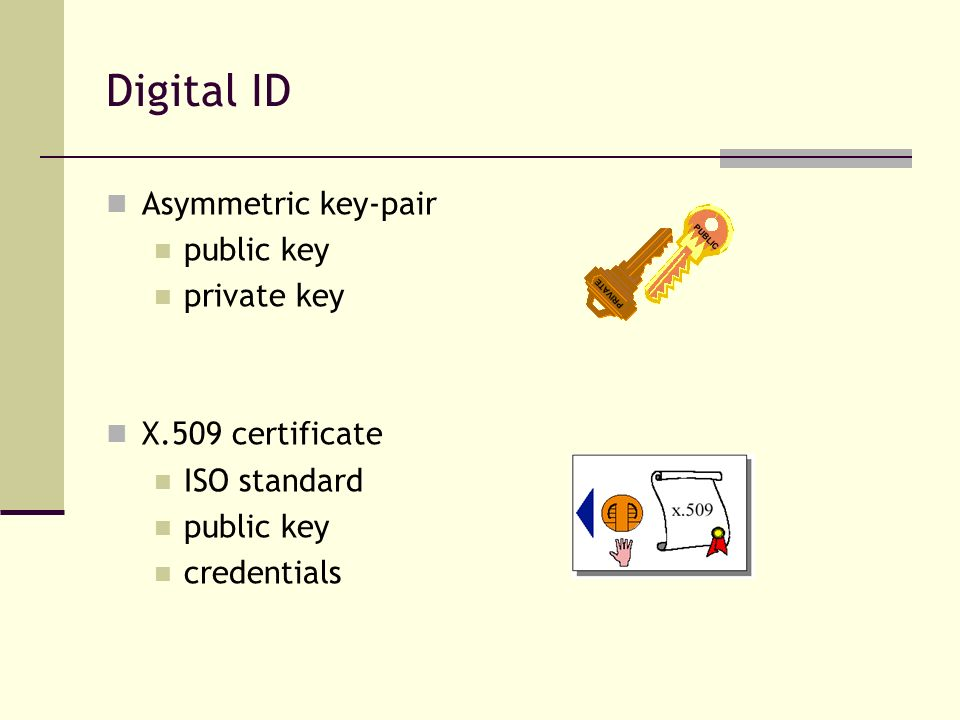 Digital ID Asymmetric key-pair public key private key