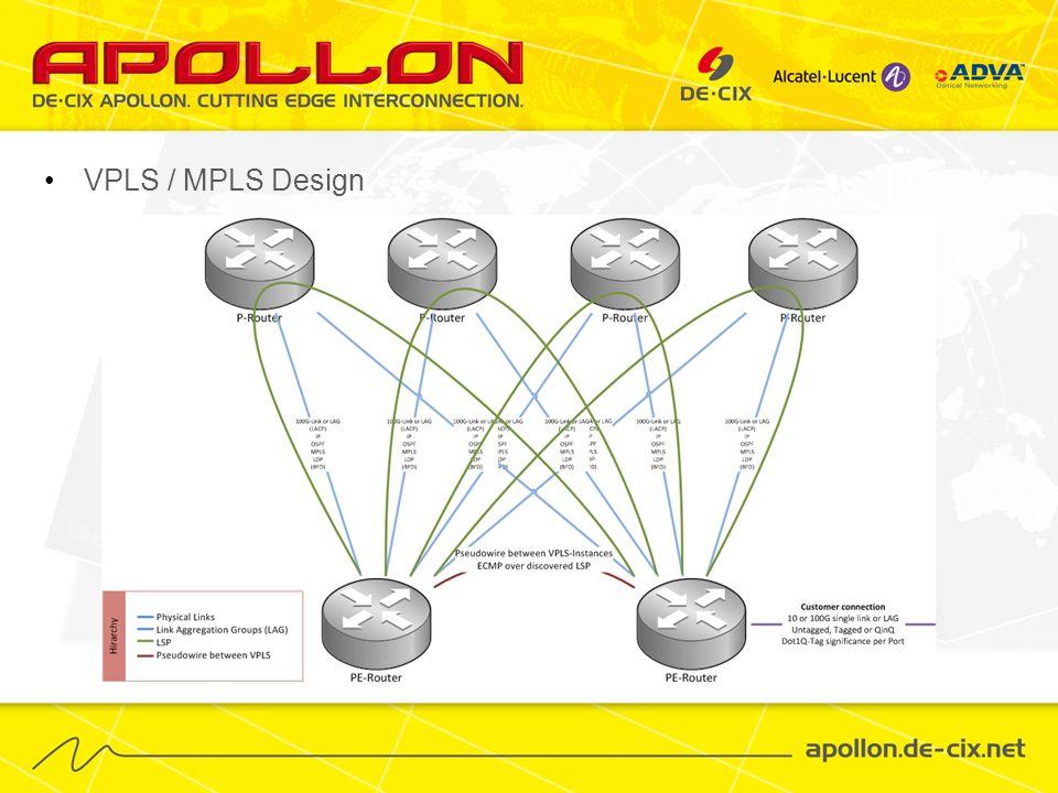 VPLS / MPLS Design LSP = Label Signaling Path, dynamisch, kein Umrouten bei Ausfall, keine Backup-Pfade bei Ausfall eines Cores.