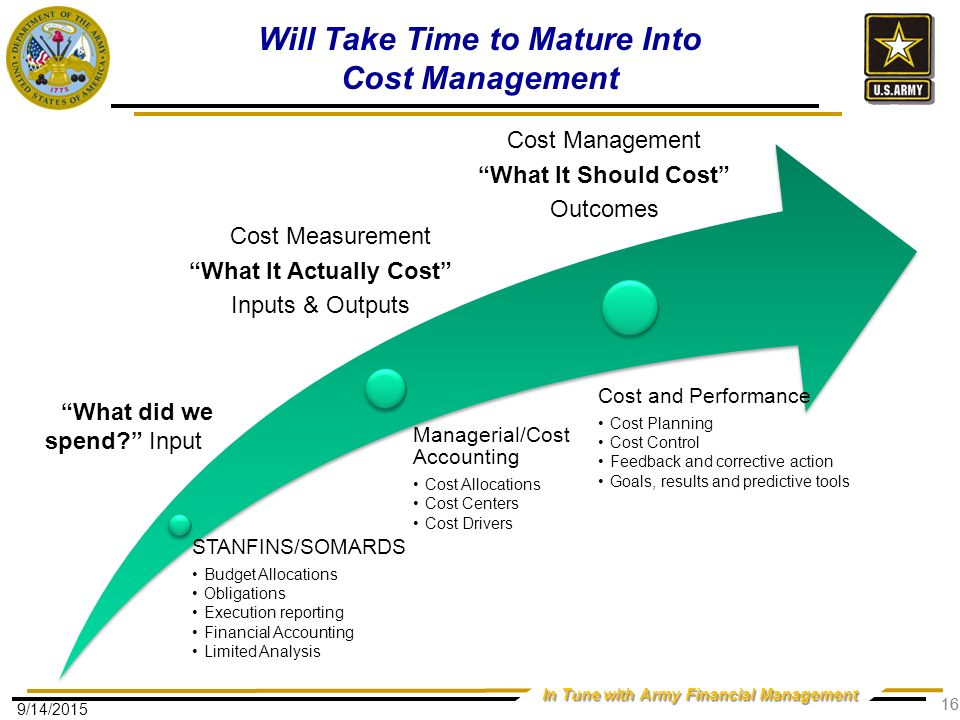 cost management system at the enterprise and types of costs essay View and download cost accounting essays examples  comparing traditional  costs systems and abc shows that there are tradeoffs between cost and usability   of business not, and evaluation of such two enterprises may be misleading.