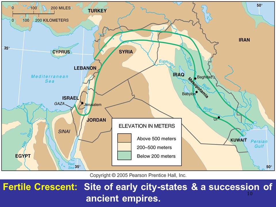 Fertile Crescent: Site of early city-states & a succession of