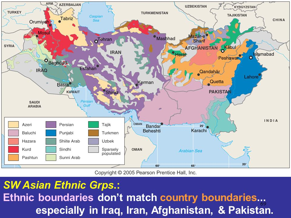 SW Asian Ethnic Grps.: Ethnic boundaries don't match country boundaries...