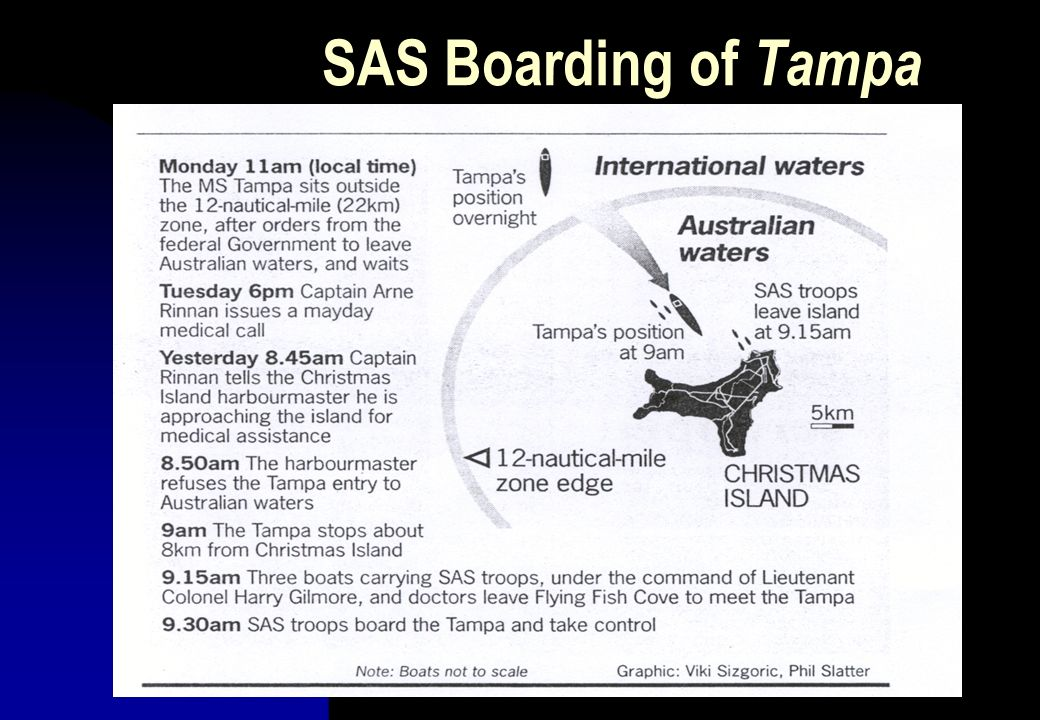 SAS Boarding of Tampa