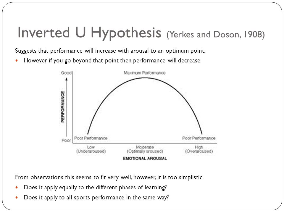 u hypthesis Definition of hypothesis written for english language learners from the merriam-webster learner's dictionary with audio pronunciations, usage examples, and.