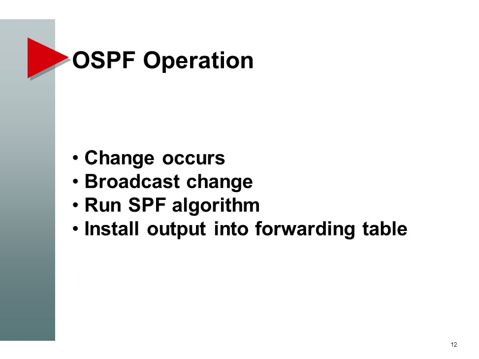 OSPF Operation Change occurs Broadcast change Run SPF algorithm