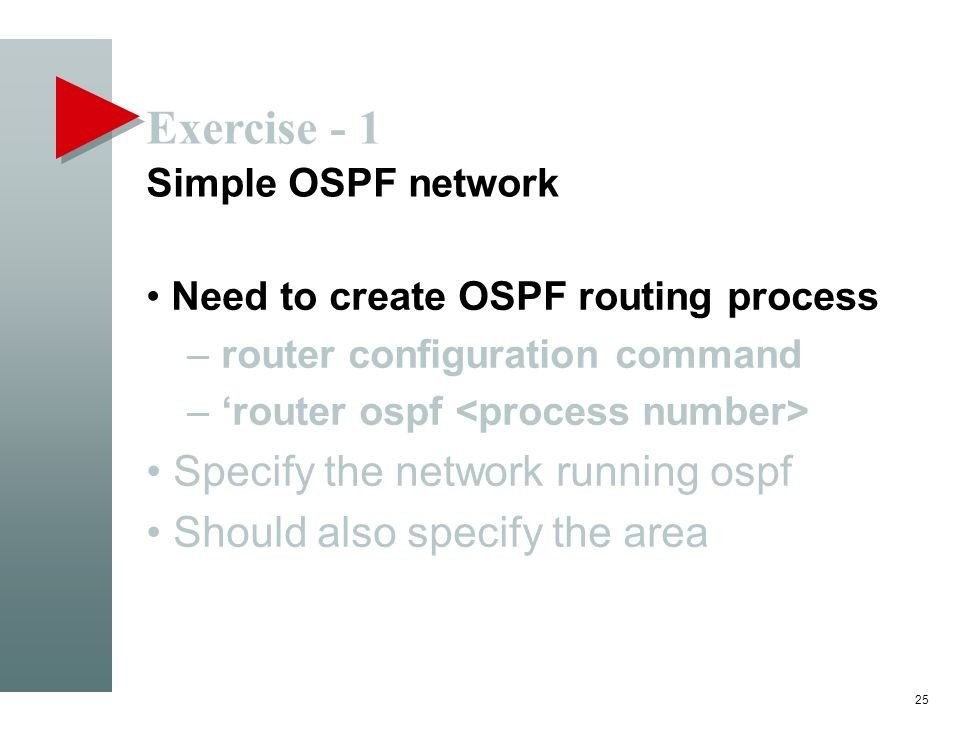 Exercise - 1 Specify the network running ospf
