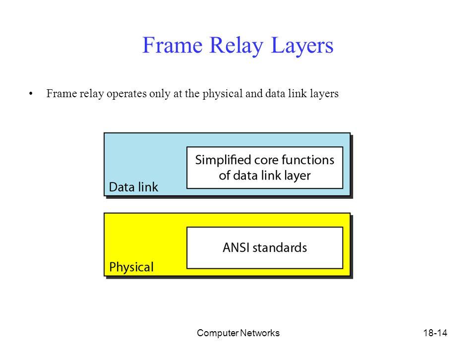 Frame relay layers frame design reviews for Hyundai motor finance overnight address