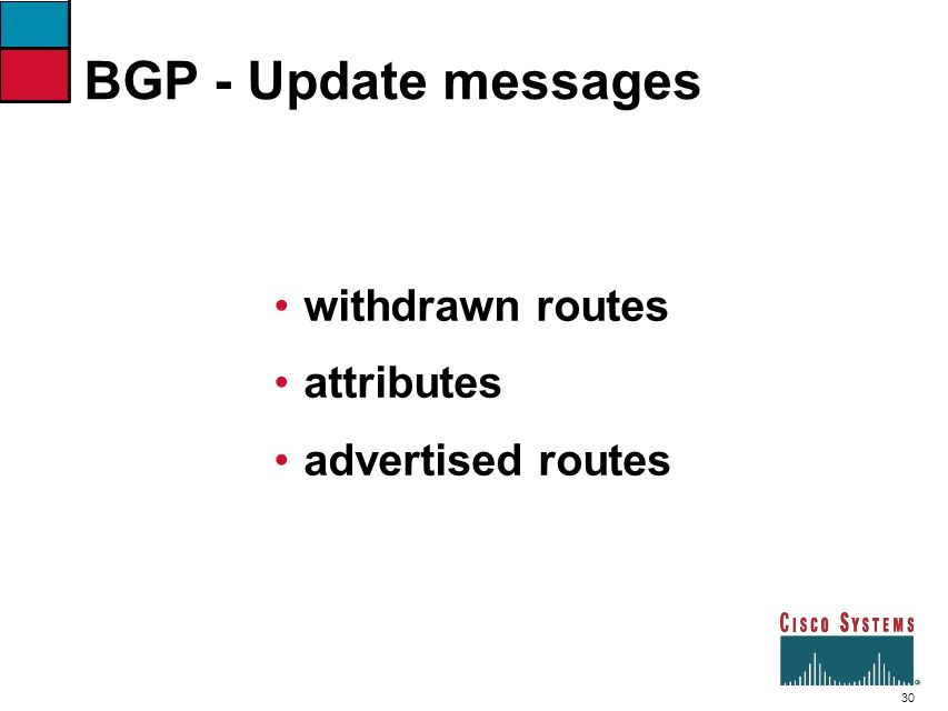 BGP - Update messages withdrawn routes attributes advertised routes 7
