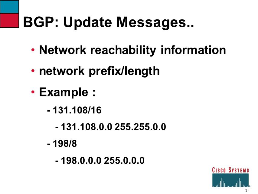 BGP: Update Messages.. Network reachability information