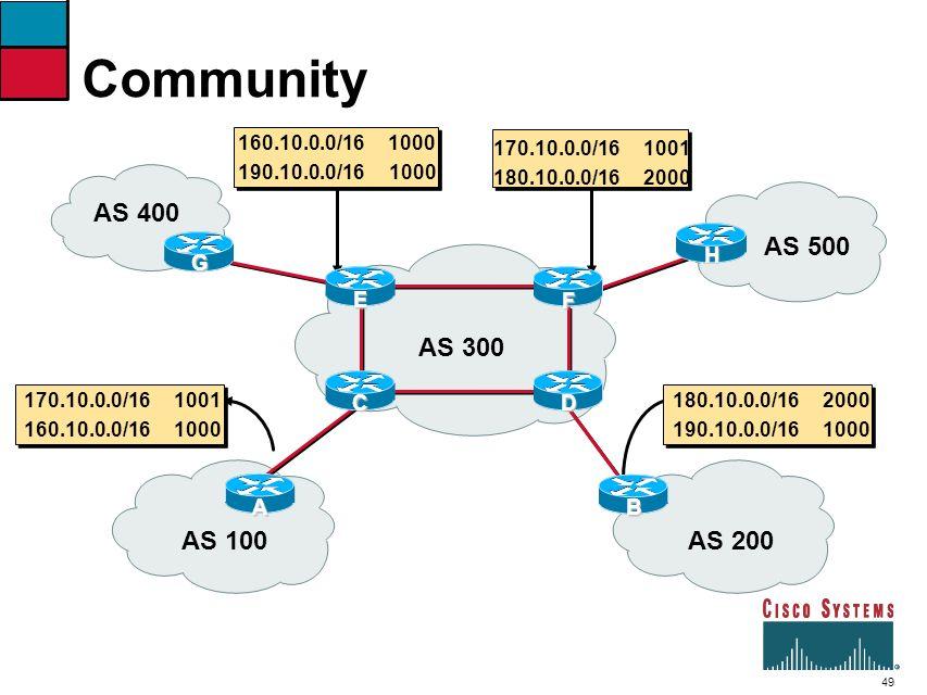 Community AS 400 AS 500 AS 300 AS 100 AS 200 H G E F C D A B