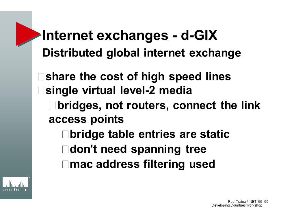 Internet exchanges - d-GIX