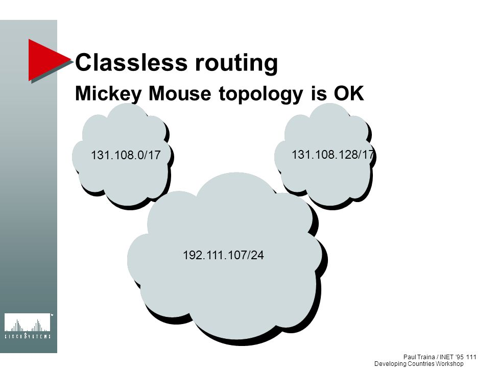 Classless routing Mickey Mouse topology is OK 131.108.0/17
