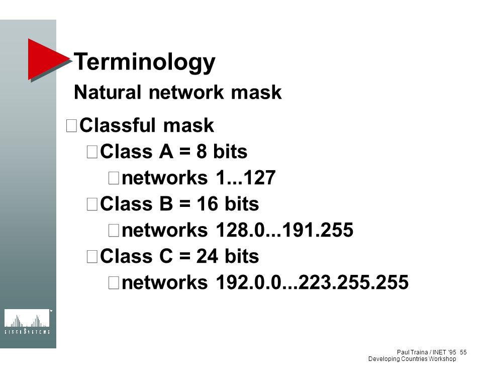 Terminology Natural network mask Classful mask Class A = 8 bits