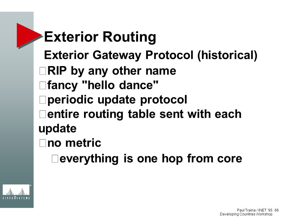 Exterior Routing Exterior Gateway Protocol (historical)