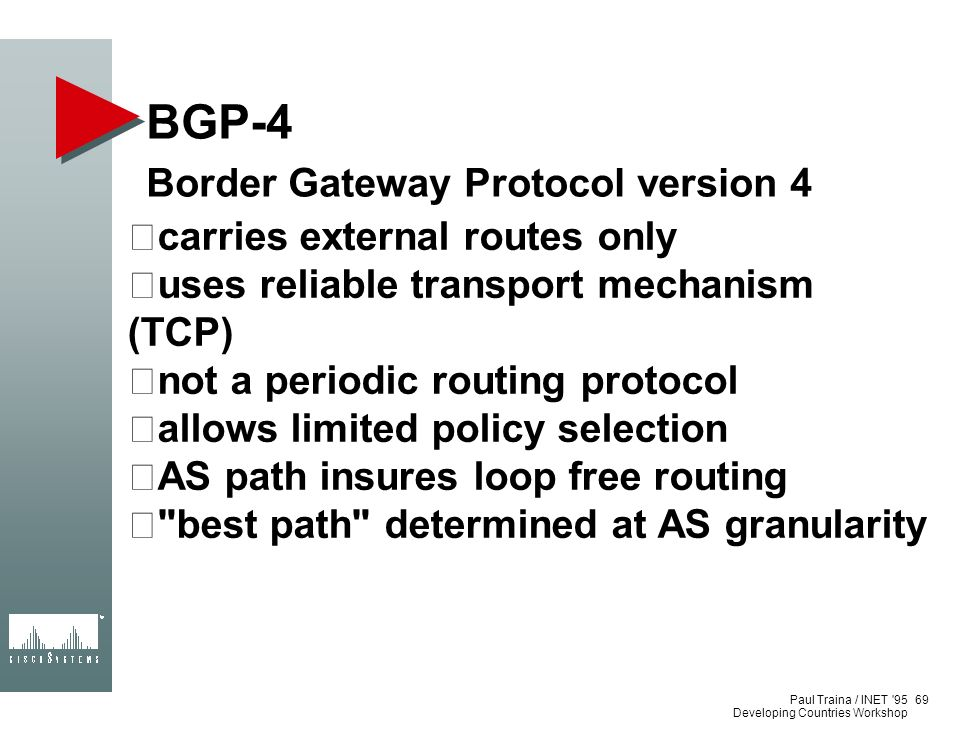 BGP-4 Border Gateway Protocol version 4 carries external routes only