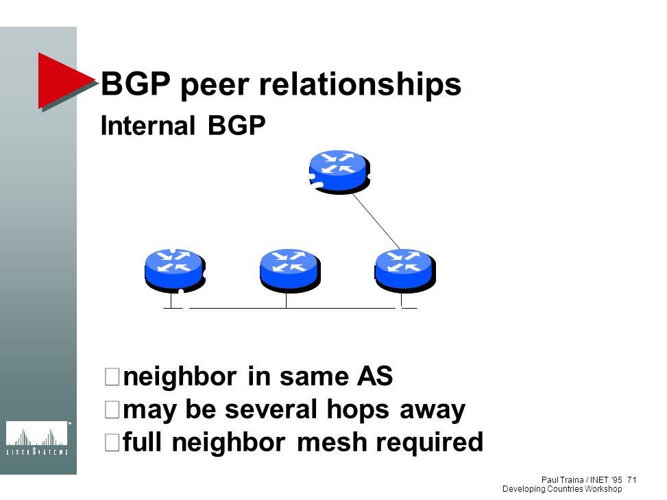 BGP peer relationships