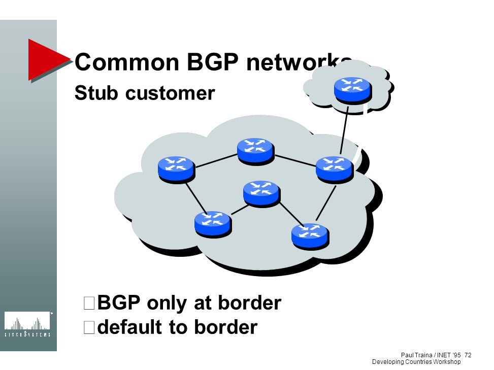 Common BGP networks Stub customer BGP only at border default to border