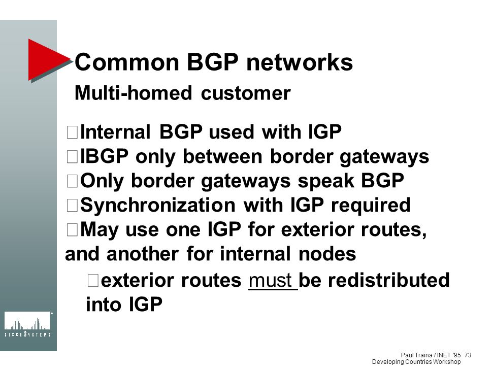 Common BGP networks Multi-homed customer Internal BGP used with IGP