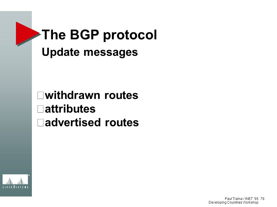 The BGP protocol Update messages withdrawn routes attributes