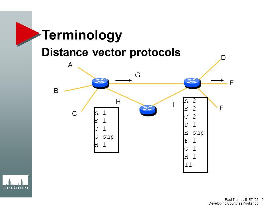 Terminology Distance vector protocols D A G E B H A 2 I B 2 C 2 F C
