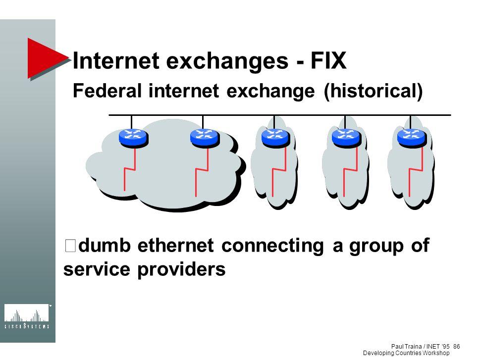 Internet exchanges - FIX