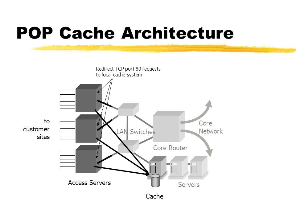 POP Cache Architecture