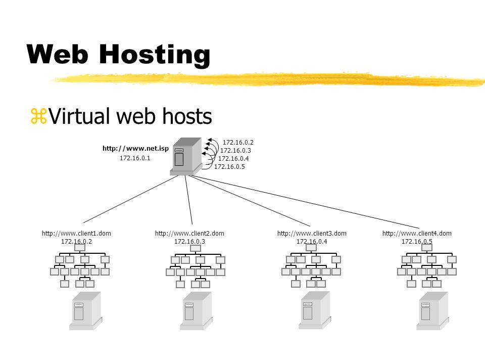 Web Hosting Virtual web hosts http://www.net.isp