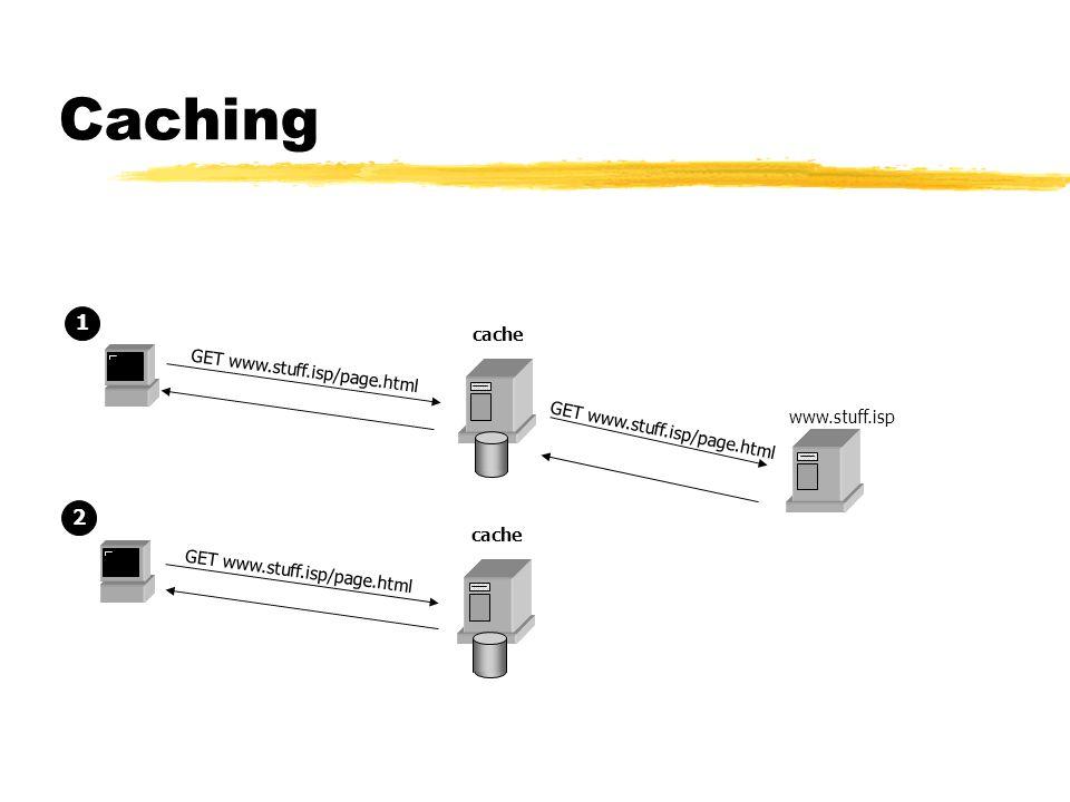 Caching GET www.stuff.isp/page.html www.stuff.isp cache 1 2