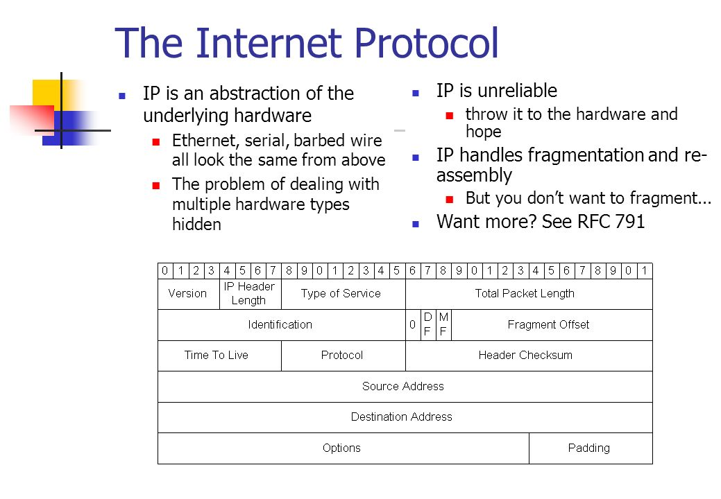 The Internet Protocol IP is an abstraction of the underlying hardware