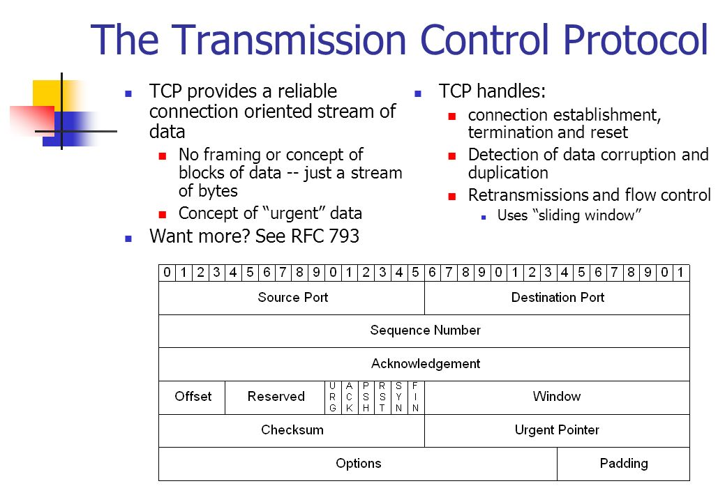 The Transmission Control Protocol