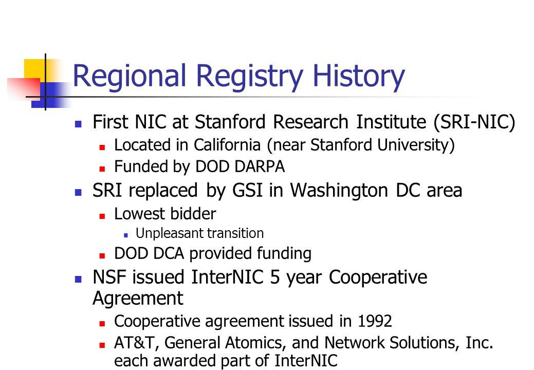 Regional Registry History
